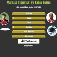 Mariusz Stepinski vs Fabio Borini h2h player stats