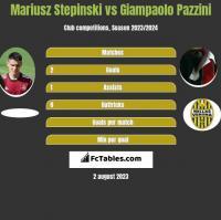 Mariusz Stepinski vs Giampaolo Pazzini h2h player stats
