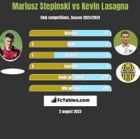 Mariusz Stepinski vs Kevin Lasagna h2h player stats