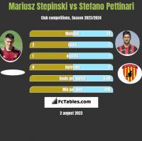 Mariusz Stepinski vs Stefano Pettinari h2h player stats