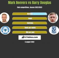 Mark Beevers vs Barry Douglas h2h player stats