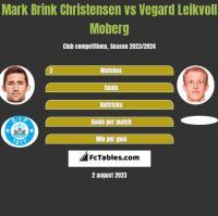 Mark Brink Christensen vs Vegard Leikvoll Moberg h2h player stats