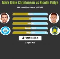 Mark Brink Christensen vs Nicolai Vallys h2h player stats