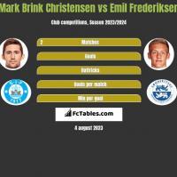 Mark Brink Christensen vs Emil Frederiksen h2h player stats