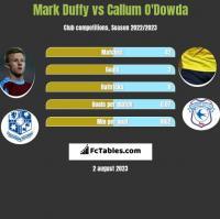 Mark Duffy vs Callum O'Dowda h2h player stats