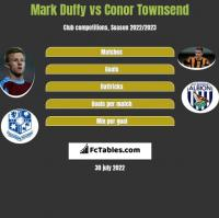 Mark Duffy vs Conor Townsend h2h player stats