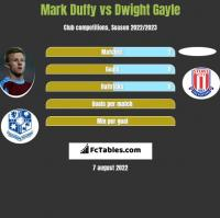 Mark Duffy vs Dwight Gayle h2h player stats