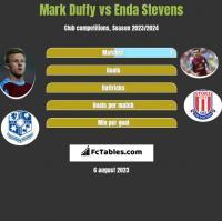 Mark Duffy vs Enda Stevens h2h player stats