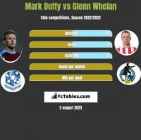 Mark Duffy vs Glenn Whelan h2h player stats