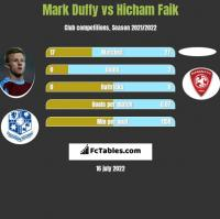 Mark Duffy vs Hicham Faik h2h player stats