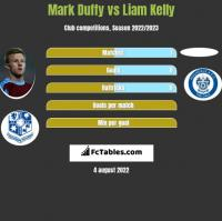 Mark Duffy vs Liam Kelly h2h player stats