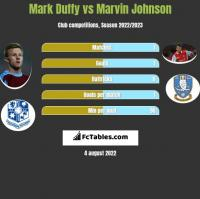 Mark Duffy vs Marvin Johnson h2h player stats