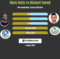 Mark Duffy vs Richard Towell h2h player stats