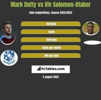Mark Duffy vs Viv Solomon-Otabor h2h player stats