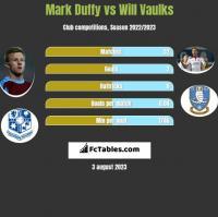 Mark Duffy vs Will Vaulks h2h player stats