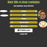 Mark Ellis vs Dean Lewington h2h player stats