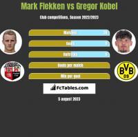 Mark Flekken vs Gregor Kobel h2h player stats