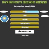 Mark Halstead vs Christoffer Mafoumbi h2h player stats