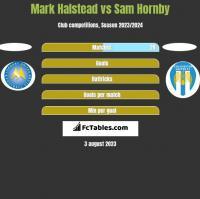 Mark Halstead vs Sam Hornby h2h player stats