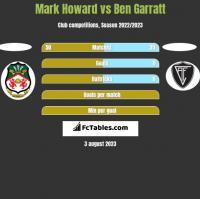 Mark Howard vs Ben Garratt h2h player stats