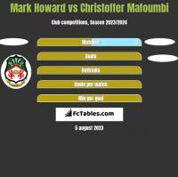 Mark Howard vs Christoffer Mafoumbi h2h player stats