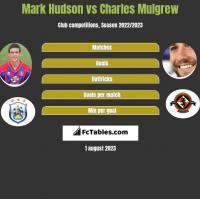 Mark Hudson vs Charles Mulgrew h2h player stats