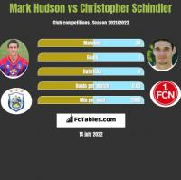 Mark Hudson vs Christopher Schindler h2h player stats