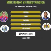 Mark Hudson vs Danny Simpson h2h player stats