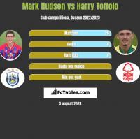 Mark Hudson vs Harry Toffolo h2h player stats