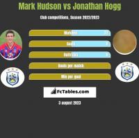 Mark Hudson vs Jonathan Hogg h2h player stats