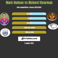 Mark Hudson vs Richard Stearman h2h player stats