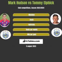 Mark Hudson vs Tommy Elphick h2h player stats