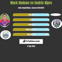 Mark Hudson vs Cedric Kipre h2h player stats