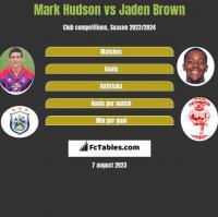 Mark Hudson vs Jaden Brown h2h player stats