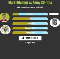 Mark Kitching vs Remy Clerima h2h player stats