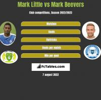 Mark Little vs Mark Beevers h2h player stats