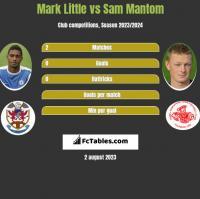 Mark Little vs Sam Mantom h2h player stats