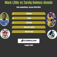 Mark Little vs Tareiq Holmes-Dennis h2h player stats