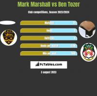 Mark Marshall vs Ben Tozer h2h player stats