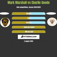 Mark Marshall vs Charlie Goode h2h player stats
