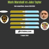 Mark Marshall vs Jake Taylor h2h player stats