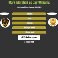 Mark Marshall vs Jay Williams h2h player stats