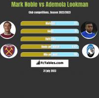 Mark Noble vs Ademola Lookman h2h player stats