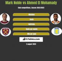 Mark Noble vs Ahmed El Mohamady h2h player stats