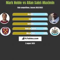 Mark Noble vs Allan Saint-Maximin h2h player stats