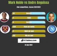 Mark Noble vs Andre Anguissa h2h player stats