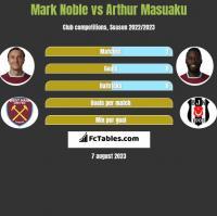 Mark Noble vs Arthur Masuaku h2h player stats