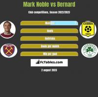 Mark Noble vs Bernard h2h player stats