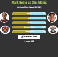 Mark Noble vs Che Adams h2h player stats