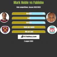 Mark Noble vs Fabinho h2h player stats